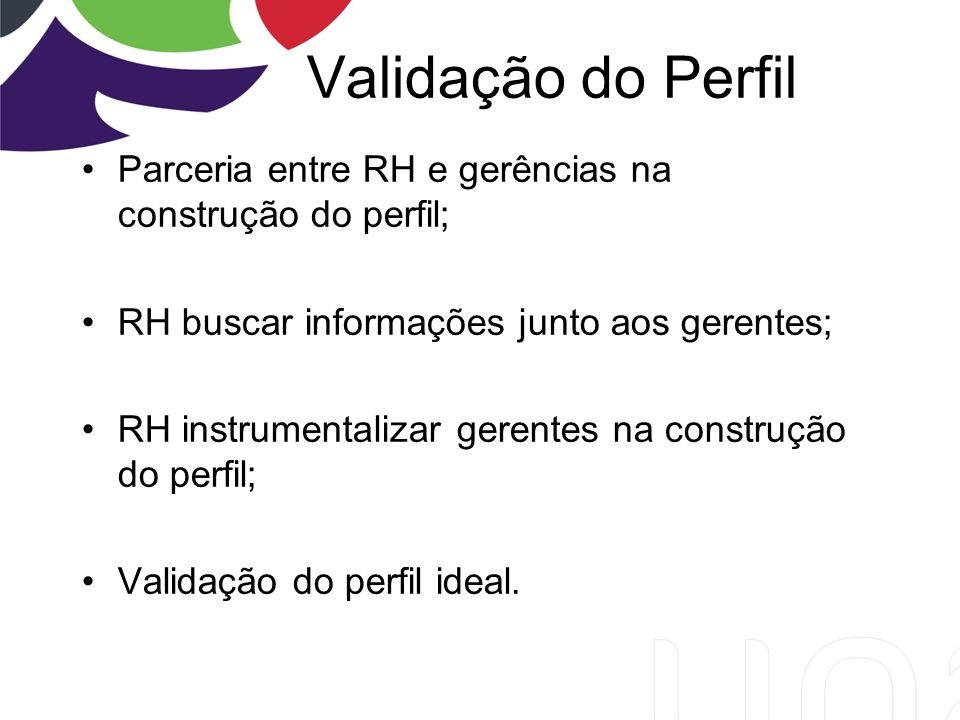 Validação do Perfil Parceria entre RH e gerências na construção do perfil; RH buscar informações junto aos gerentes;