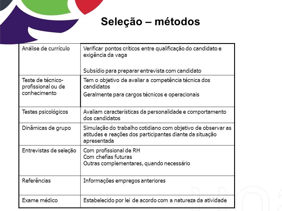 Seleção – métodos Análise de currículo