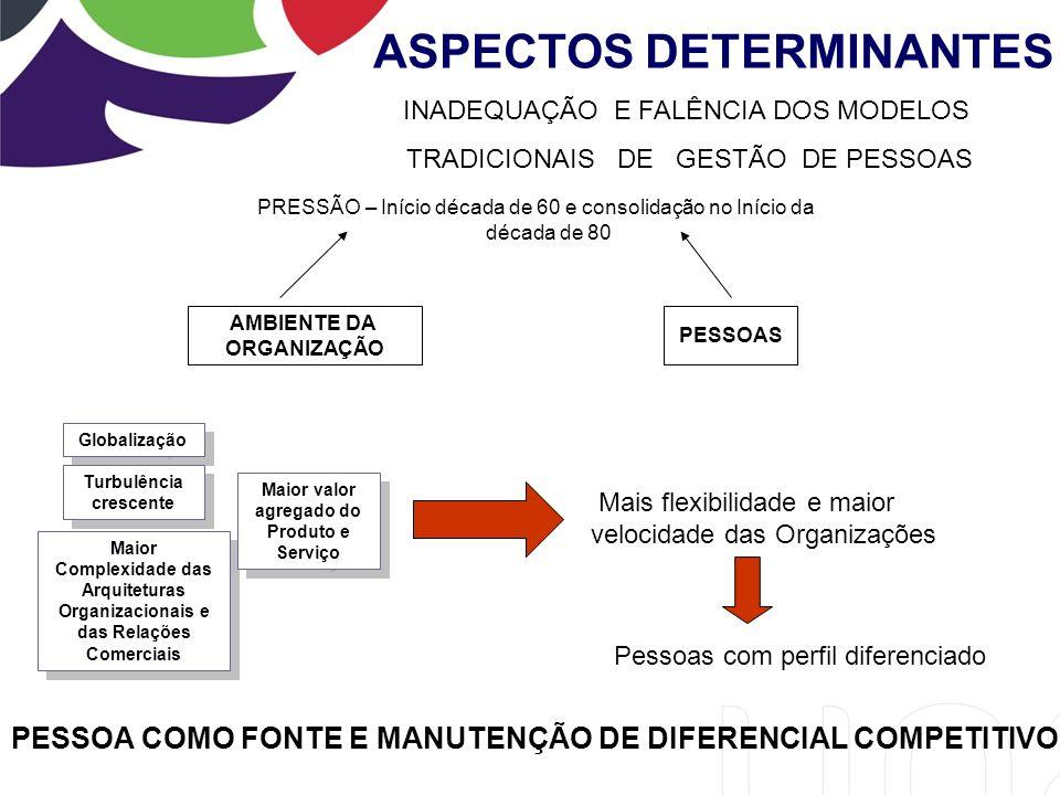ASPECTOS DETERMINANTES