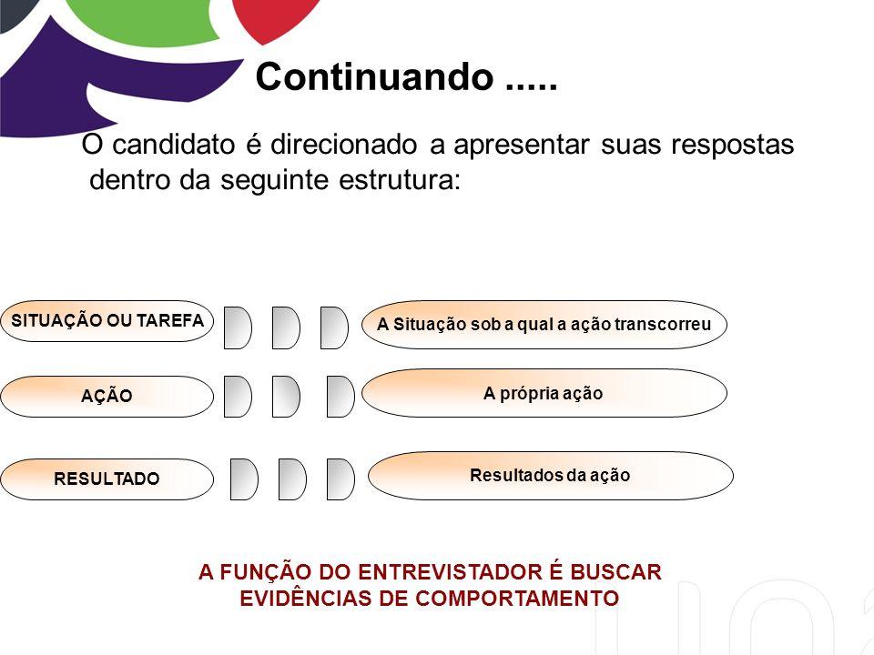 Continuando ..... O candidato é direcionado a apresentar suas respostas. dentro da seguinte estrutura: