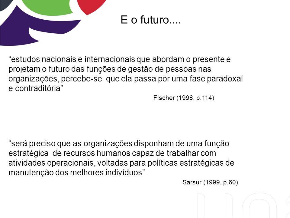 E o futuro....