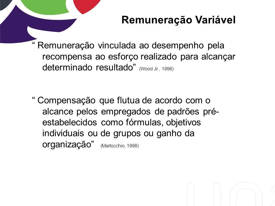 Remuneração Variável Remuneração vinculada ao desempenho pela recompensa ao esforço realizado para alcançar determinado resultado (Wood Jr., 1996)