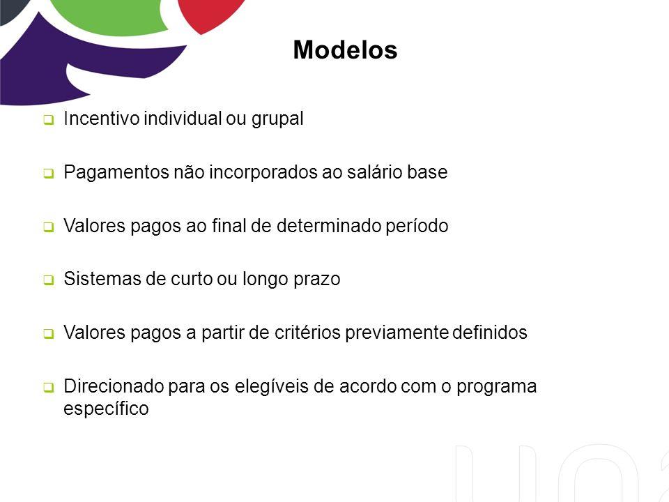 Modelos Incentivo individual ou grupal