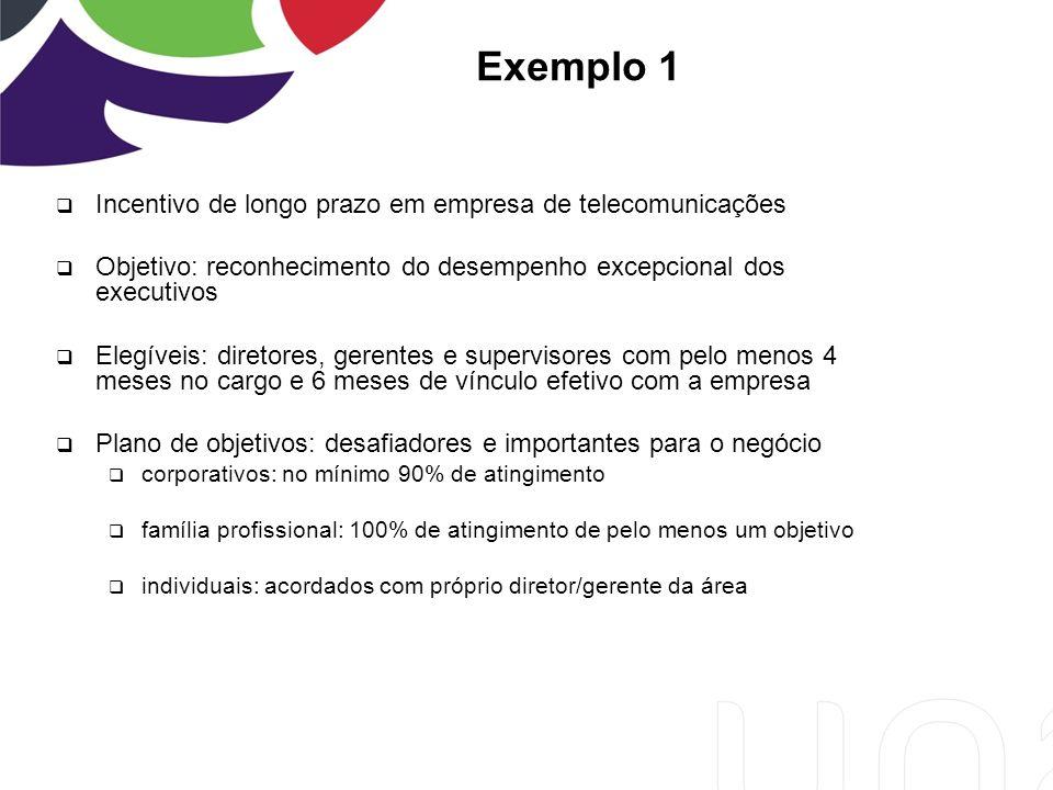 Exemplo 1 Incentivo de longo prazo em empresa de telecomunicações