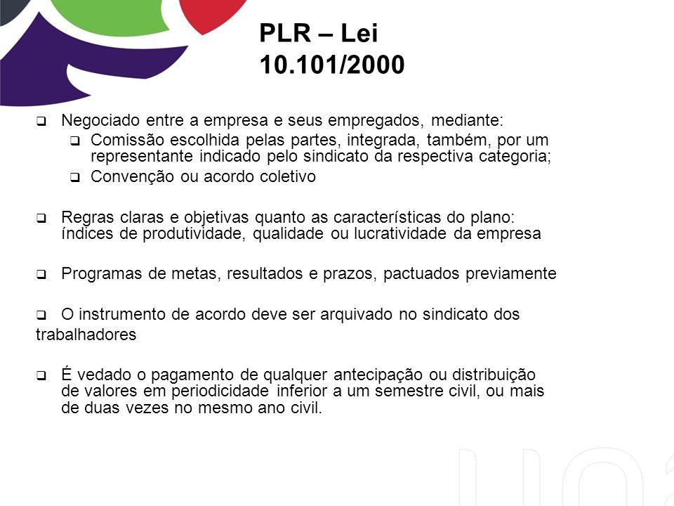 PLR – Lei 10.101/2000 Negociado entre a empresa e seus empregados, mediante: