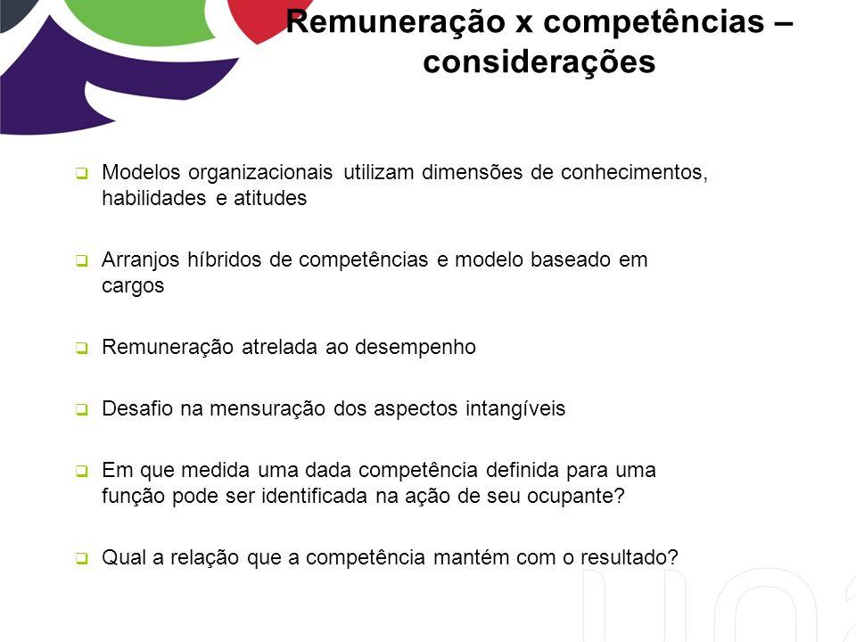 Remuneração x competências – considerações