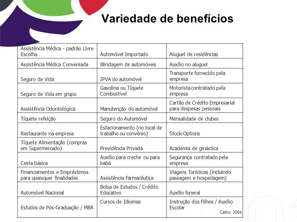 Variedade de benefícios