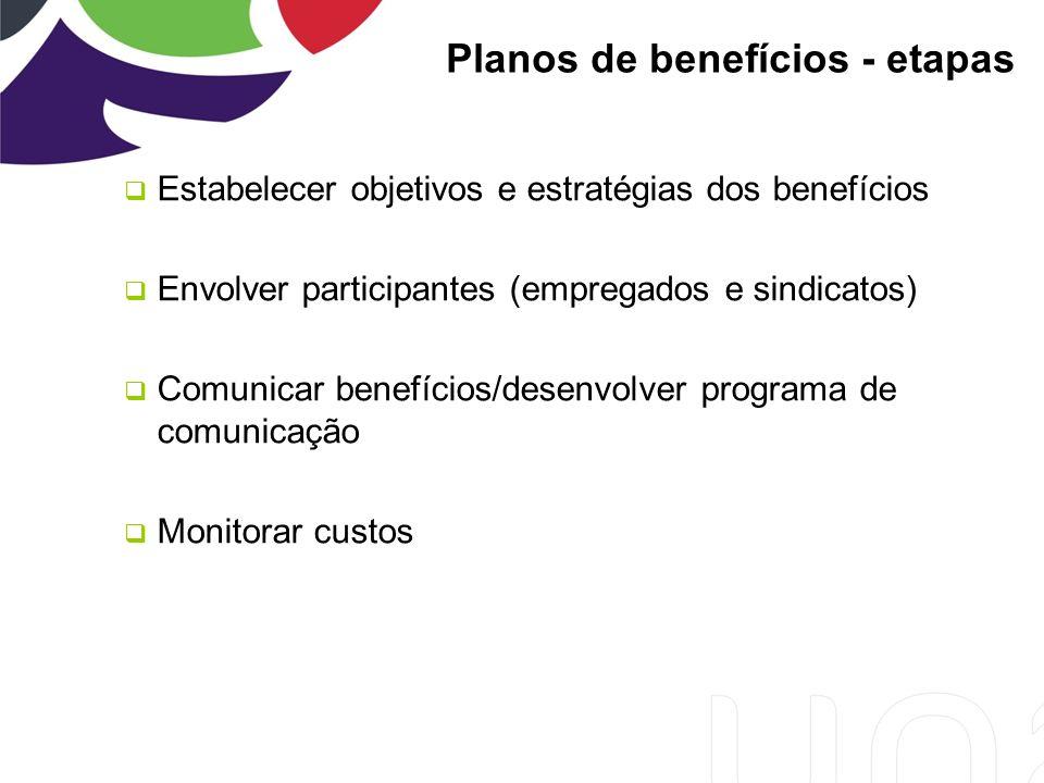 Planos de benefícios - etapas