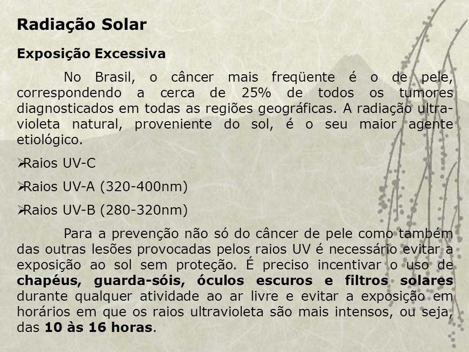 Radiação Solar Exposição Excessiva