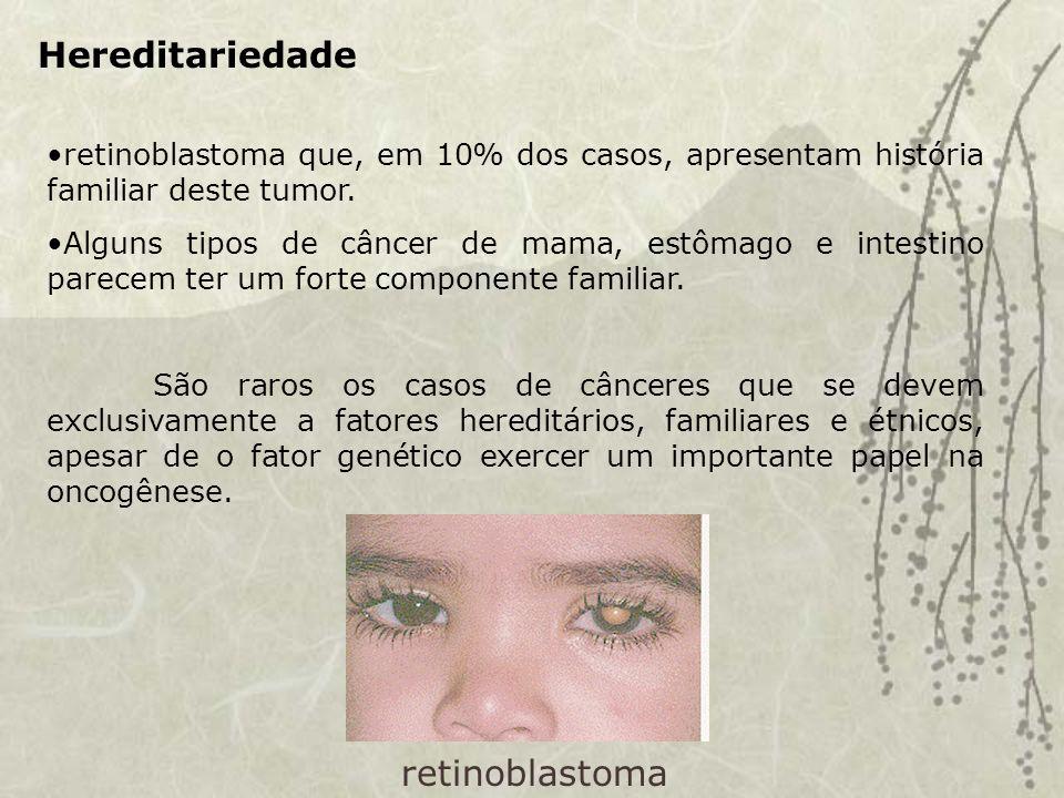 Hereditariedade retinoblastoma