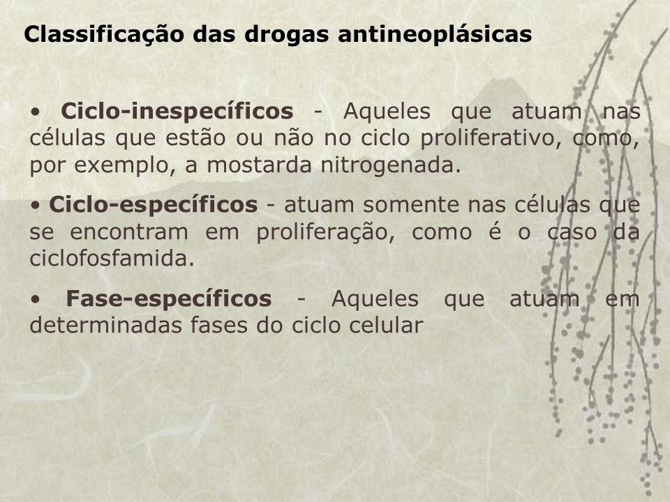 Classificação das drogas antineoplásicas