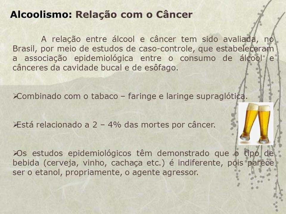 Alcoolismo: Relação com o Câncer
