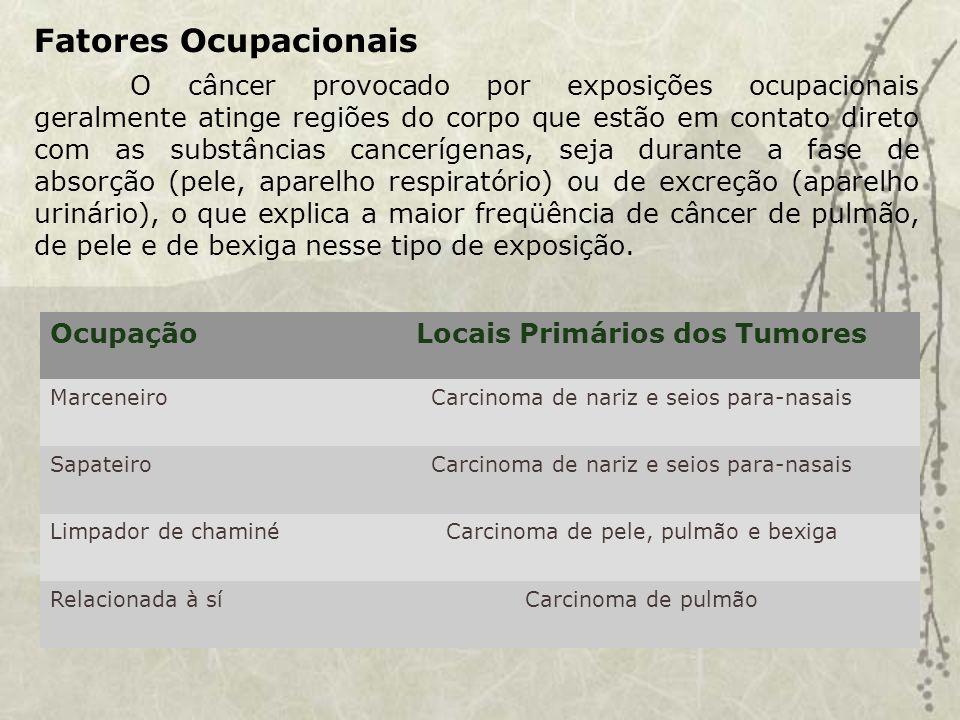 Locais Primários dos Tumores