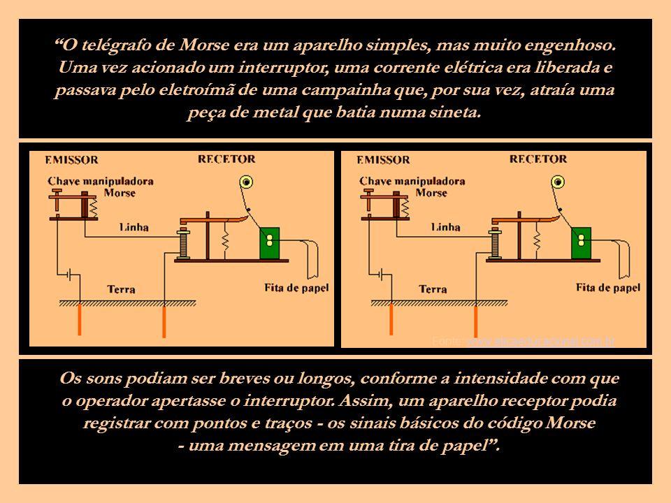 O telégrafo de Morse era um aparelho simples, mas muito engenhoso