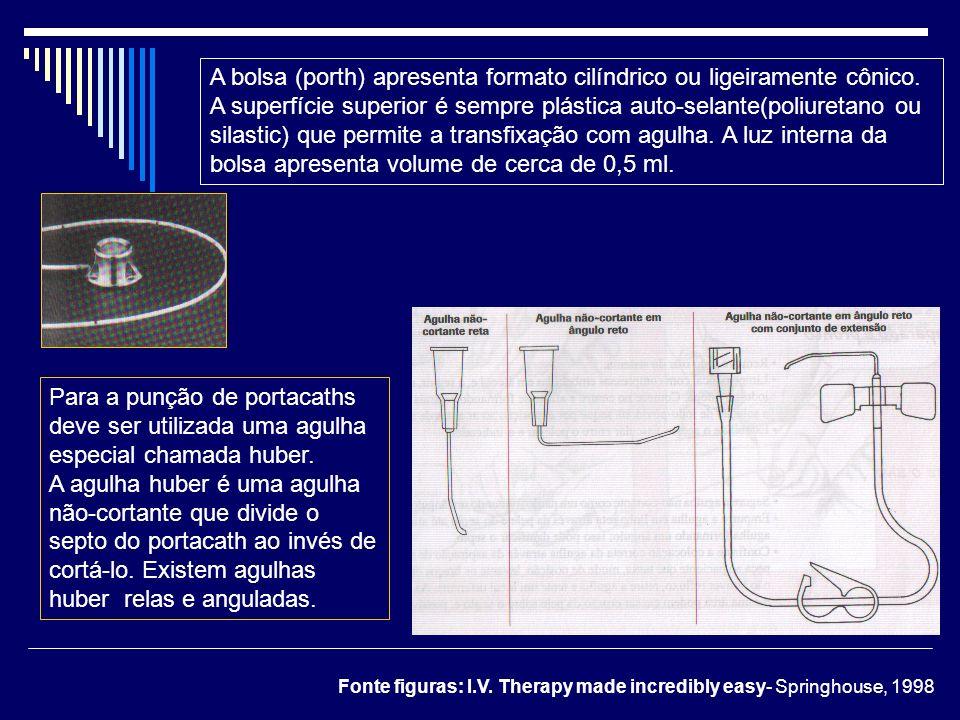 A bolsa (porth) apresenta formato cilíndrico ou ligeiramente cônico