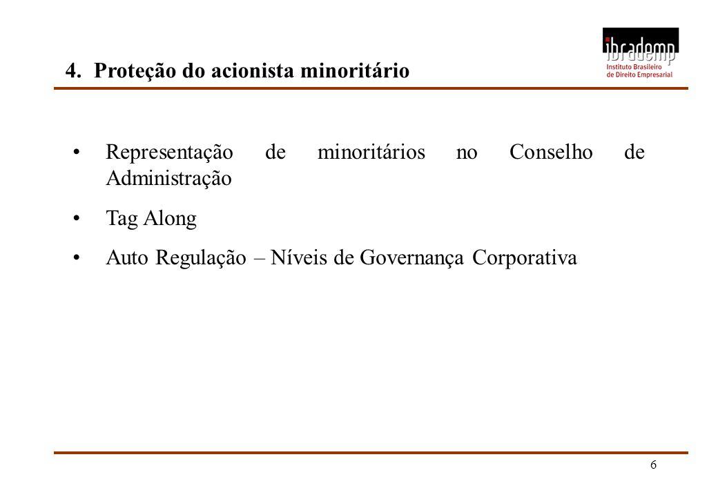 4. Proteção do acionista minoritário
