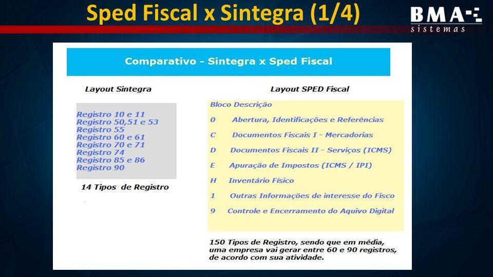Sped Fiscal x Sintegra (1/4)