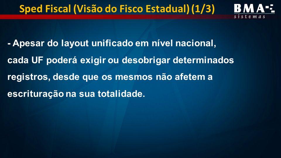 Sped Fiscal (Visão do Fisco Estadual) (1/3)