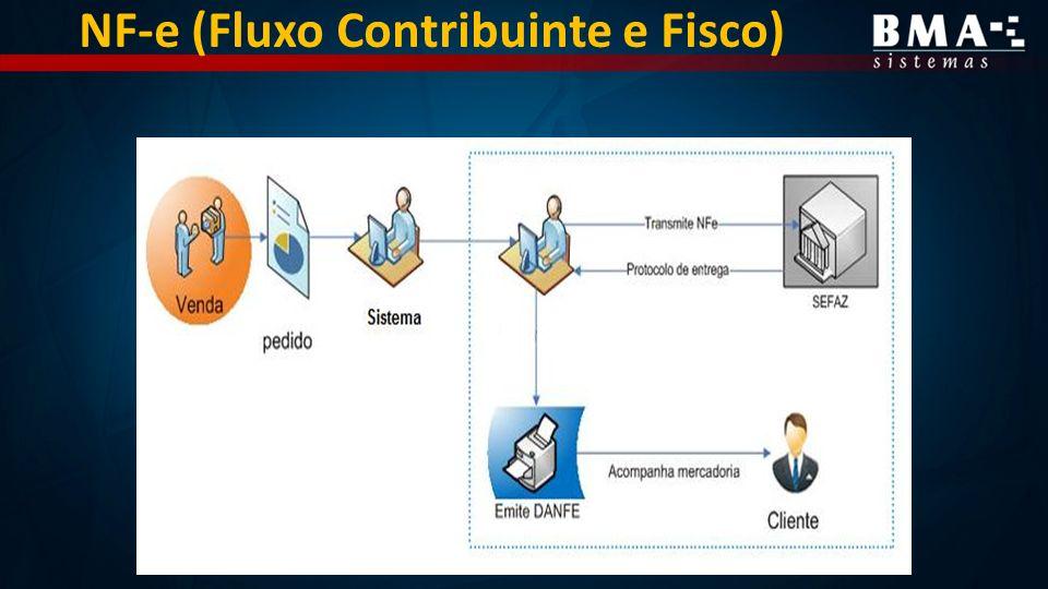 NF-e (Fluxo Contribuinte e Fisco)