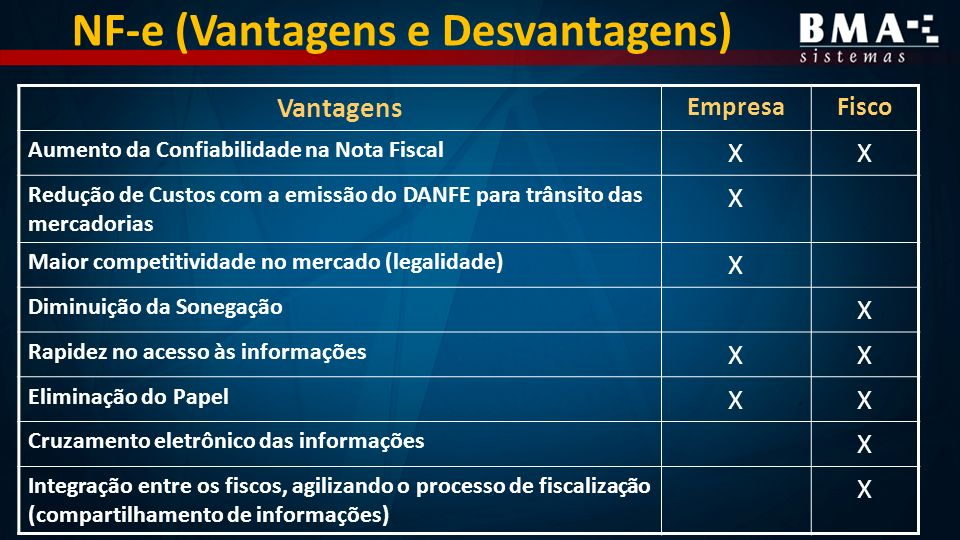 NF-e (Vantagens e Desvantagens)