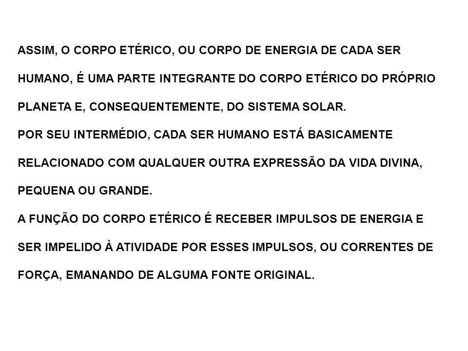 ASSIM, O CORPO ETÉRICO, OU CORPO DE ENERGIA DE CADA SER