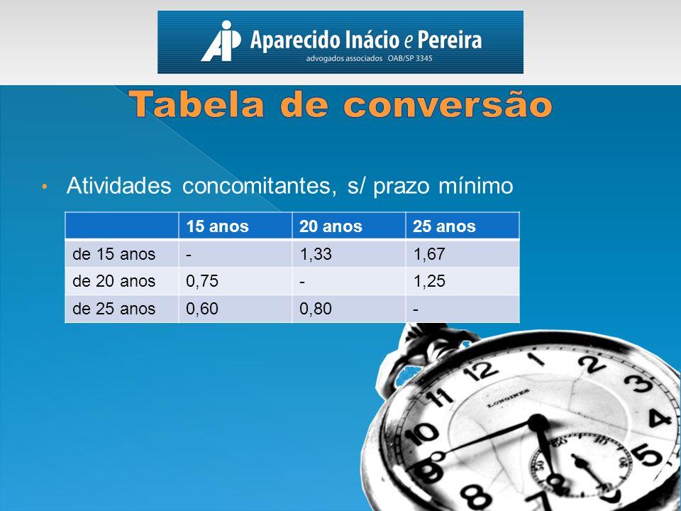 Tabela de conversão Atividades concomitantes, s/ prazo mínimo 15 anos