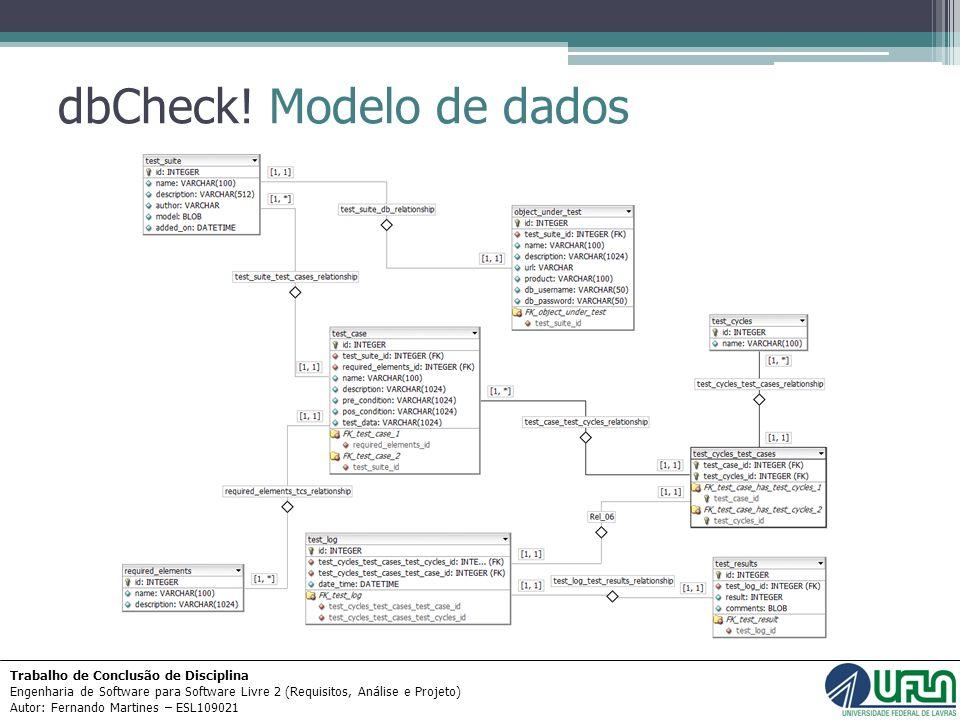 dbCheck! Modelo de dados