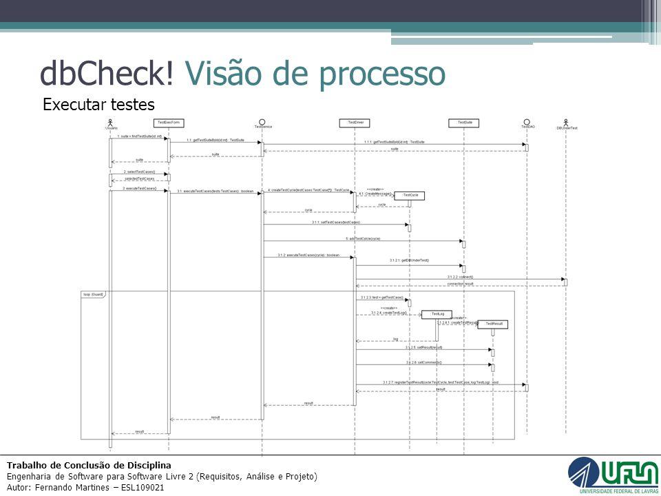 dbCheck! Visão de processo