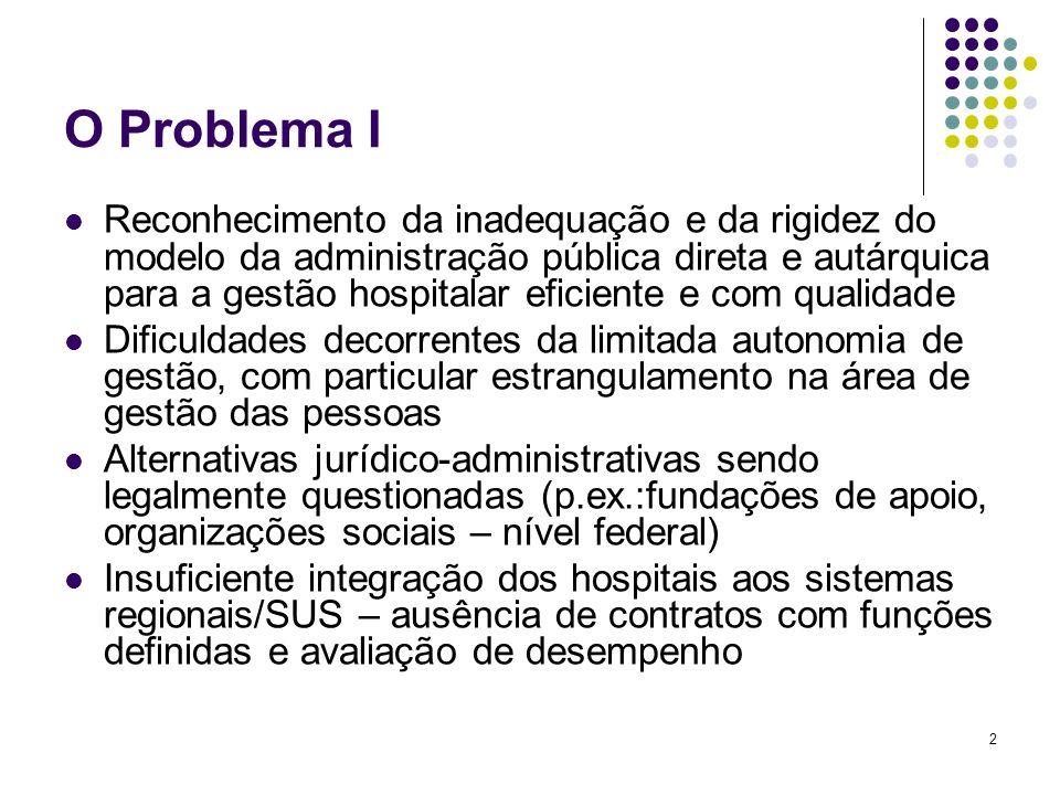 O Problema I