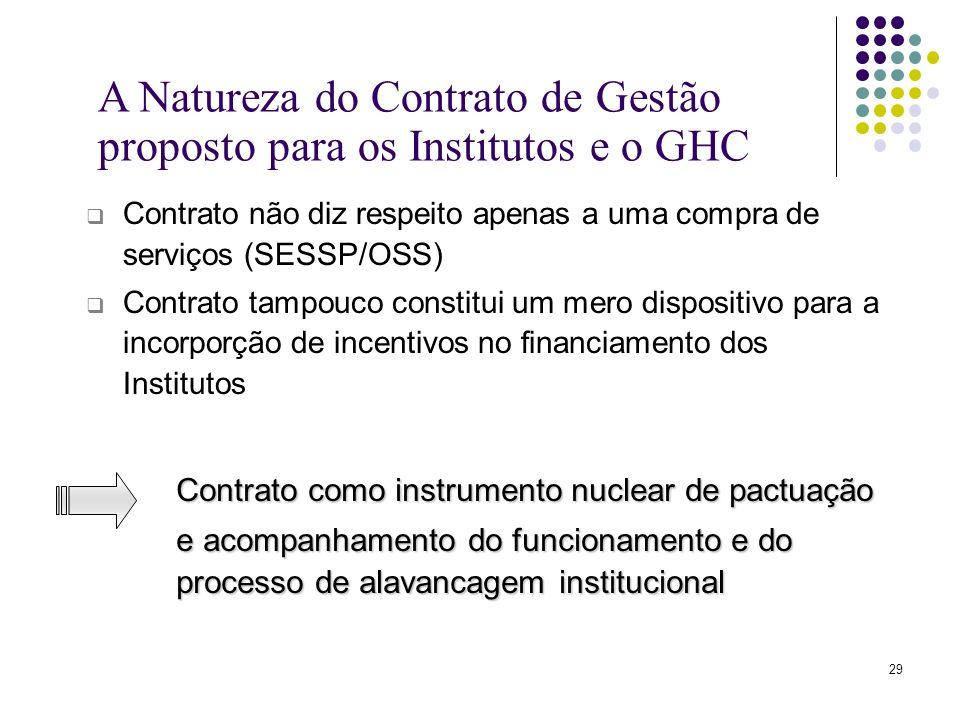 A Natureza do Contrato de Gestão proposto para os Institutos e o GHC