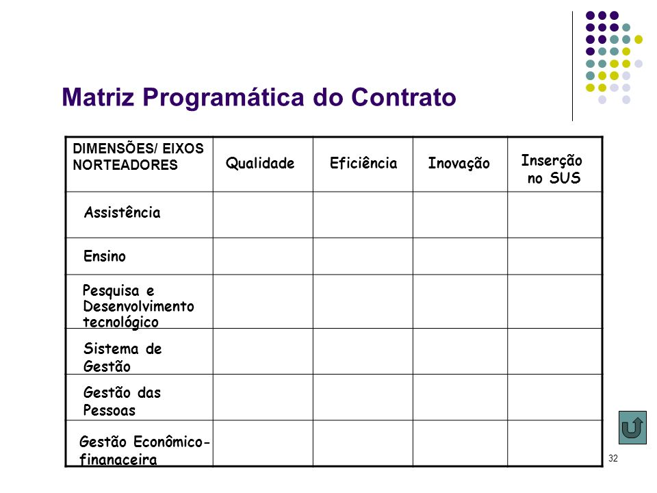 Matriz Programática do Contrato