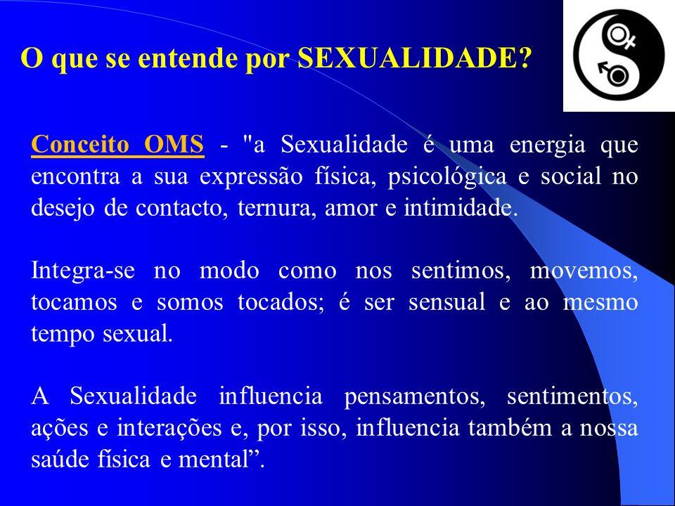 O que se entende por SEXUALIDADE