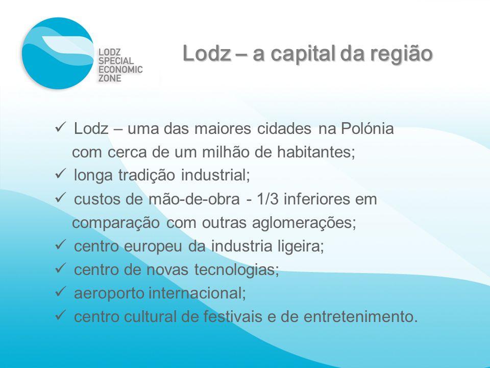 Lodz – a capital da região