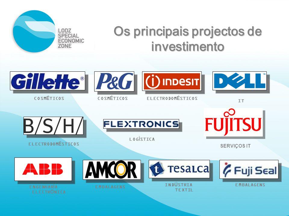 Os principais projectos de investimento