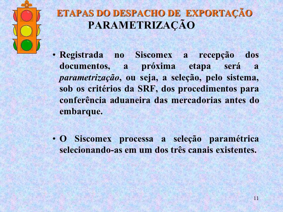 ETAPAS DO DESPACHO DE EXPORTAÇÃO PARAMETRIZAÇÃO