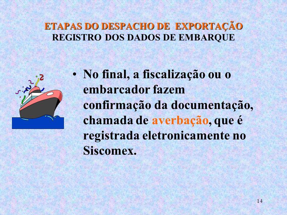 ETAPAS DO DESPACHO DE EXPORTAÇÃO REGISTRO DOS DADOS DE EMBARQUE