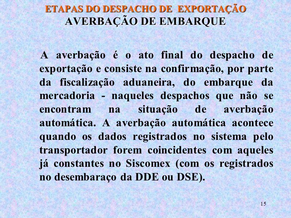 ETAPAS DO DESPACHO DE EXPORTAÇÃO AVERBAÇÃO DE EMBARQUE