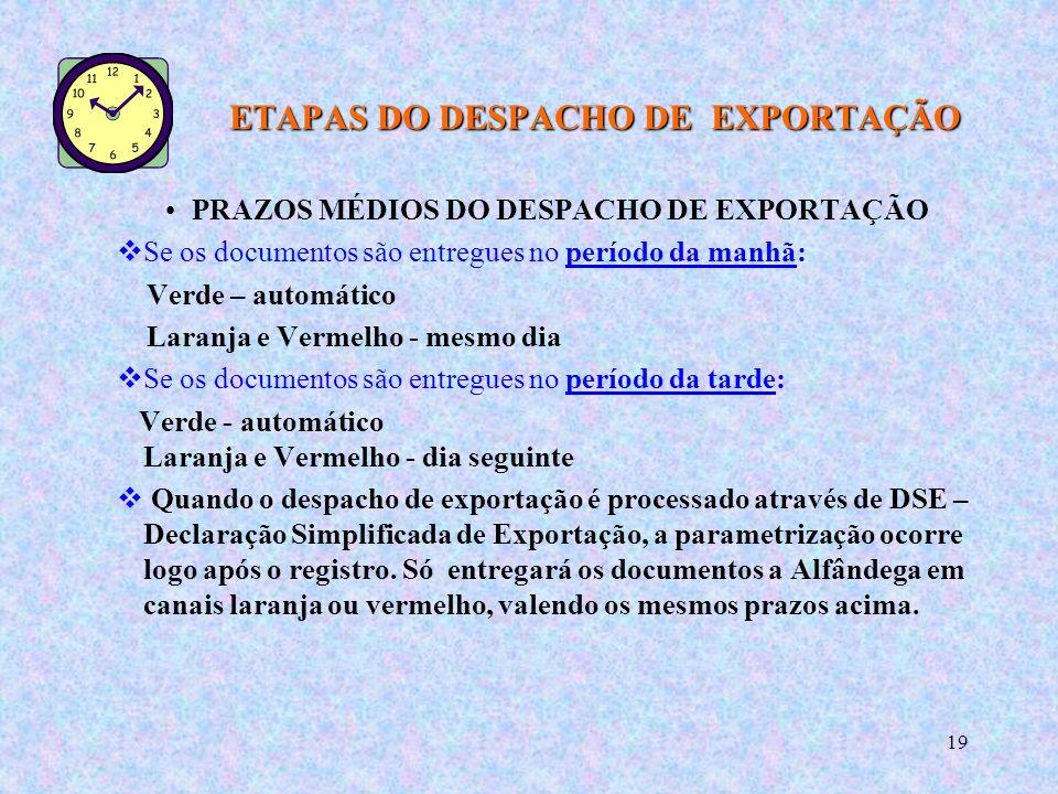 ETAPAS DO DESPACHO DE EXPORTAÇÃO