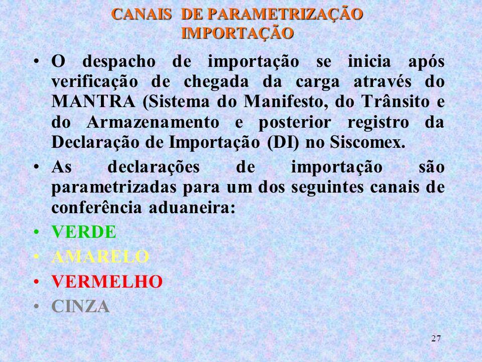 CANAIS DE PARAMETRIZAÇÃO IMPORTAÇÃO
