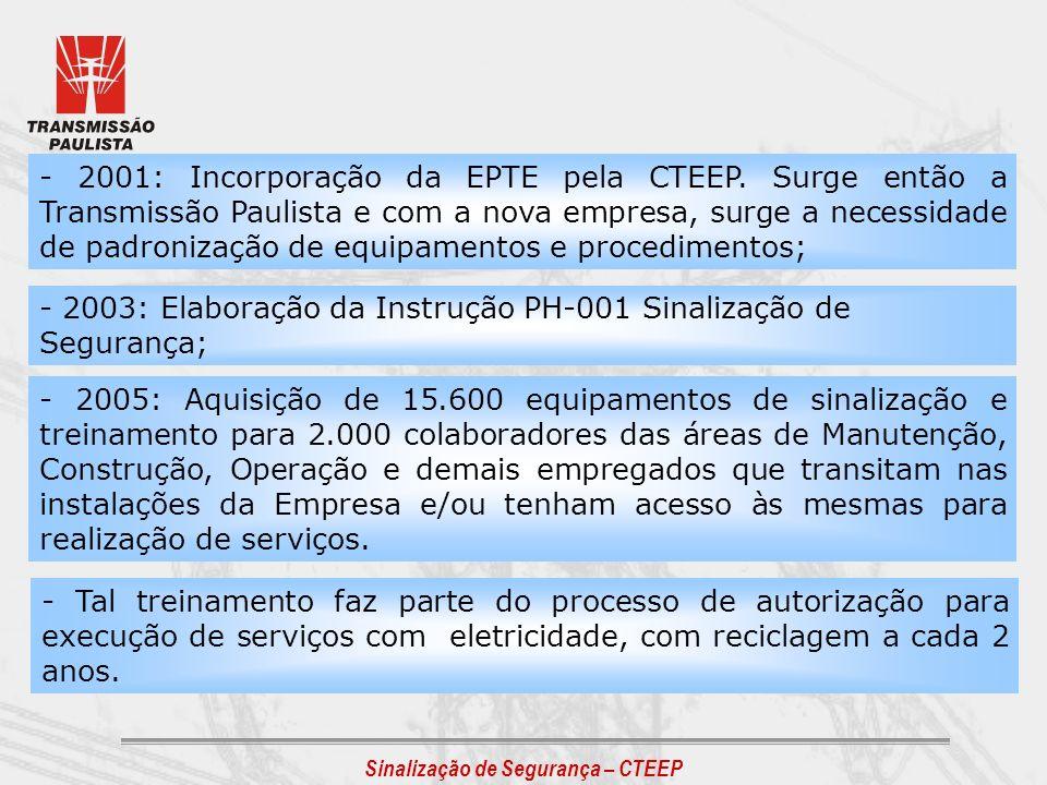 - 2001: Incorporação da EPTE pela CTEEP