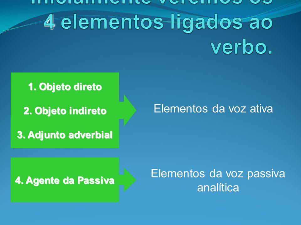 Inicialmente veremos os 4 elementos ligados ao verbo.