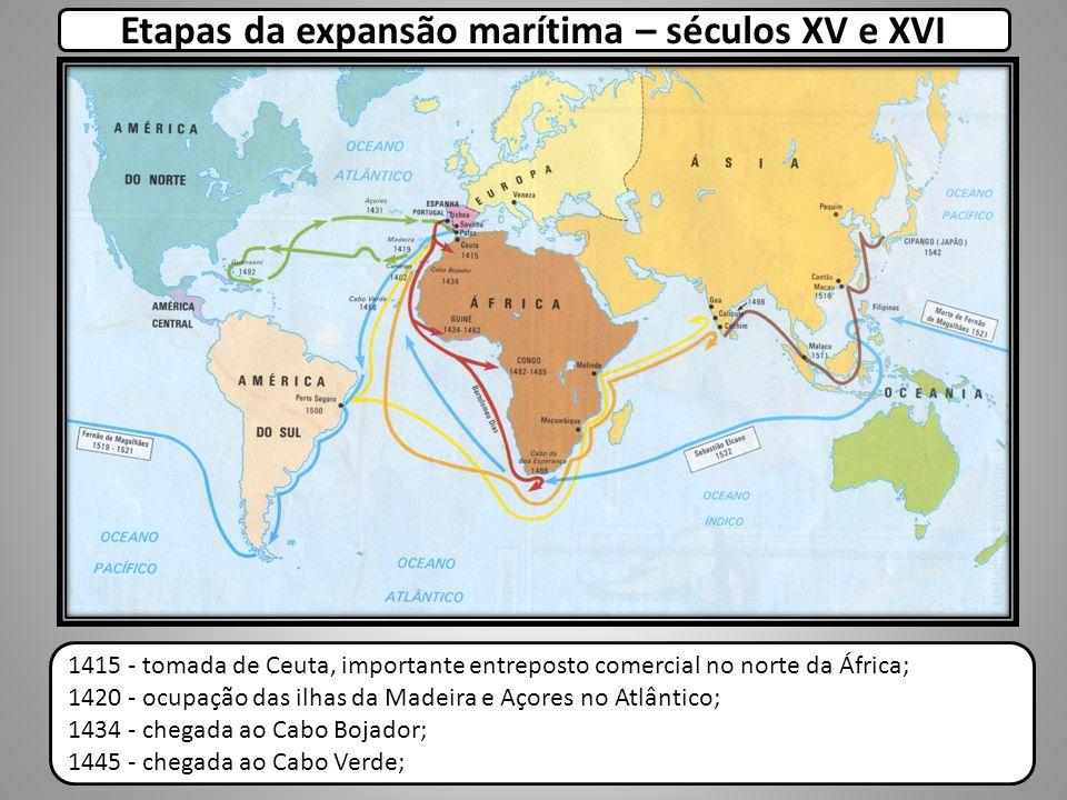 Etapas da expansão marítima – séculos XV e XVI