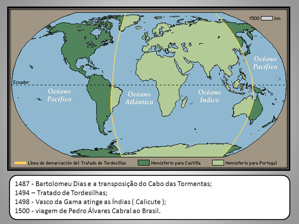 1487 - Bartolomeu Dias e a transposição do Cabo das Tormentas;
