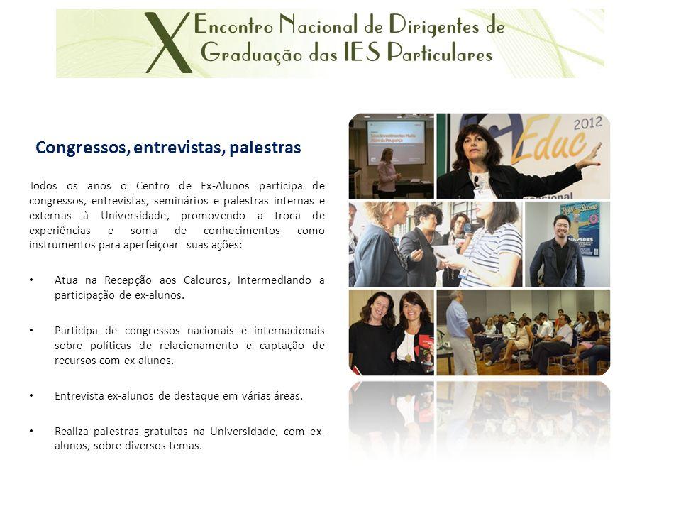 Congressos, entrevistas, palestras