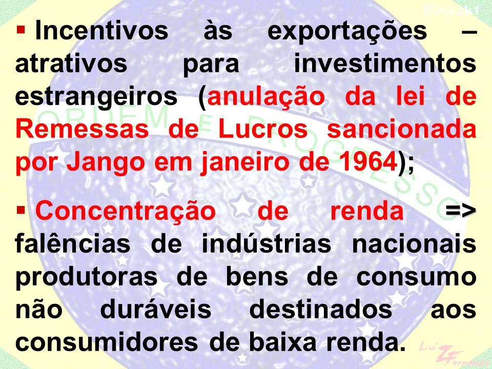 Incentivos às exportações – atrativos para investimentos estrangeiros (anulação da lei de Remessas de Lucros sancionada por Jango em janeiro de 1964);