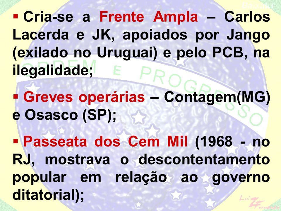 Cria-se a Frente Ampla – Carlos Lacerda e JK, apoiados por Jango (exilado no Uruguai) e pelo PCB, na ilegalidade;