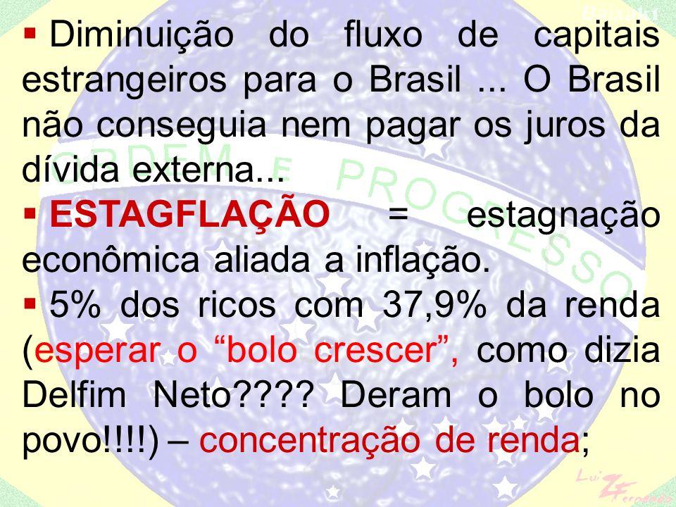 Diminuição do fluxo de capitais estrangeiros para o Brasil