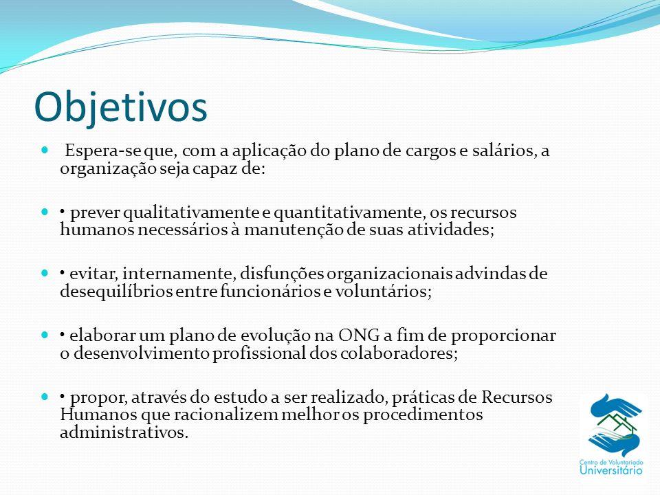 Objetivos Espera-se que, com a aplicação do plano de cargos e salários, a organização seja capaz de: