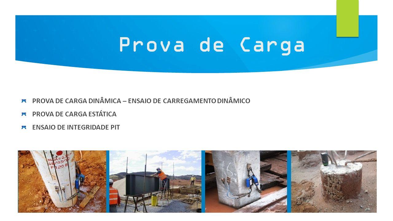 Prova de Carga PROVA DE CARGA DINÂMICA – ENSAIO DE CARREGAMENTO DINÂMICO. PROVA DE CARGA ESTÁTICA.