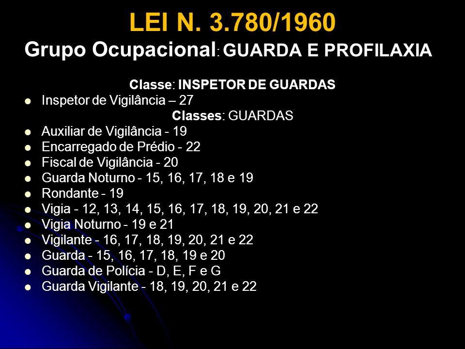 Classe: INSPETOR DE GUARDAS